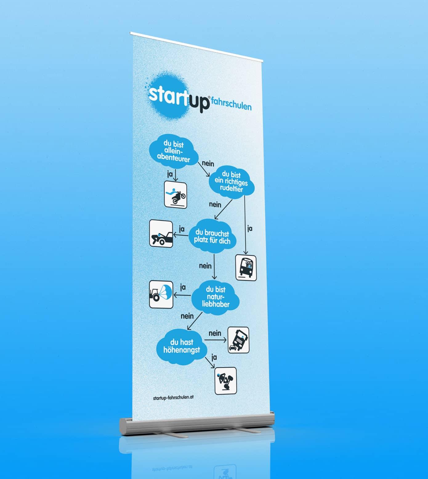 Branding Corporate Design Corporate Identity Rollup
